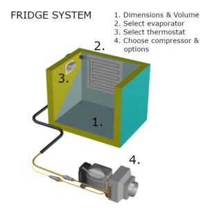 specify 12 volt 24 volt fridge system