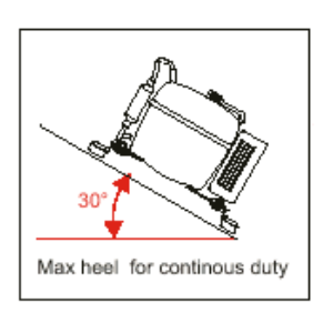 BD35 Compressor position must be mounted vertically